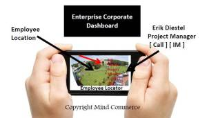Enterprise Corporate Dashboard