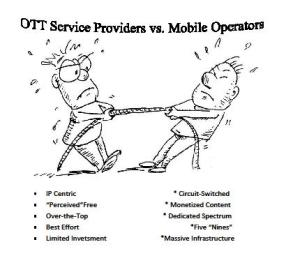 OTT VoIP vs. Dialable VoIP