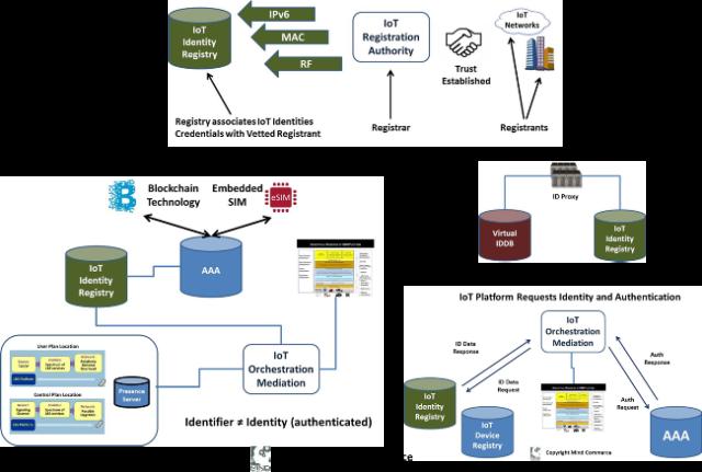 iotdbinfrastructureservices650x450