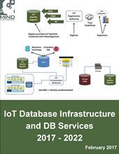 iotdbinfrastructureservices_2017-2022