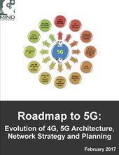 roadmap5g