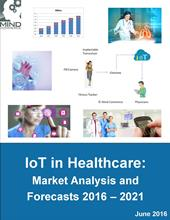 HealthcareIoT_2016-2021