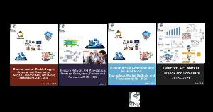 MindCommerceTelecomAPIs(2012-2017)300x200